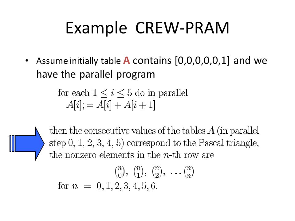 Example CREW-PRAM Assume initially table A contains [0,0,0,0,0,1] and we have the parallel program